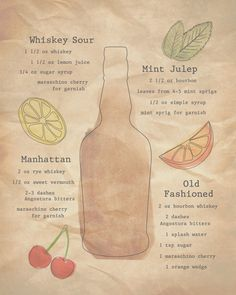 1, I need this at some point. Two, this is a great reference.   Whiskey Recipes 8 x 10 Print on Etsy, $16.00