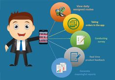 Cygneto App features for Sales Executive http://bit.ly/1RLHzpZ