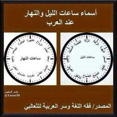معلومه جميله ....م Islam Beliefs, Islamic Teachings, Beautiful Arabic Words, Arabic Love Quotes, Islamic Phrases, Islamic Quotes, Words Quotes, Life Quotes, Arabic Lessons