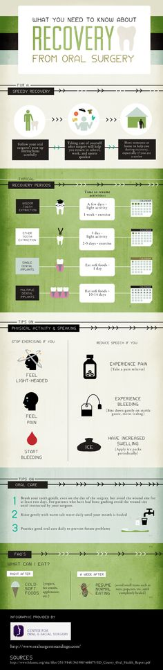 After a visit to the oral surgeon, be on the lookout for bleeding. If you notice any blood, softly bite down on sterile gauze or a moist teabag. This infographic from San Diego's Center for Oral and Facial Surgery gives you more post-op tips. Source: http://www.oralsurgeonssandiego.com/666033/2013/03/19/what-you-need-to-know-about-recovery-from-oral-surgery---infographic.html