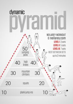 Get ready to sweat! Dynamic pyramid workout for all fitness levels - no equipment required. Print & Use. fat burning workout