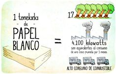 Por que reciclar papel? | TOPEMPRENDEDORAS