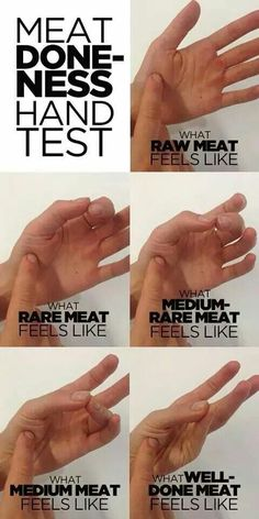 Meat doneness hand test
