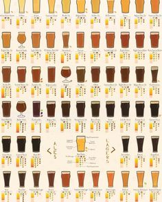 Kitchen 101: Beer at chasingdelicious. Get more delicious at @chasedelicious.