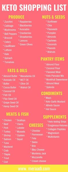 This keto grocery list is THE BEST! This keto shopping list has all the amazing . - This keto grocery list is THE BEST! This keto shopping list has all the amazing . This keto grocery list is THE BEST! This keto shopping list has al. Diet Food List, Food Lists, Diet Menu, Grocery Lists, Good Diet Foods, Healthy Eating Grocery List, Keto Diet Grocery List, Keto Diet List, Good Foods To Eat