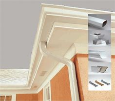 Diagram Showing The Different Parts Of A Gutter System