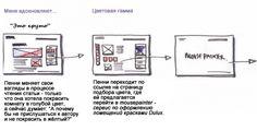 Метод персон: моделируем пользователей сайта — Ланч-тайм — Сибирикс User Flow, User Experience, User Interface