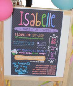 1st Birthday Poster Board Milestones Measurements Photoshop Birthday Poster Board Birthday Poster Birthday Chalkboard