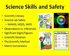 Scientific Method, Skills and Safety.  This 6-8 day lesson package includes the lesson (student and teacher versions of the Power Point), a Unit Test, 4 videos embedded into the power point, 6 worksheets, 3 additional handouts and a student lesson handout as a word document.  This lesson package is meant for an introduction or review of the scientific method, science skills and lab safety and can be used for any grade level.
