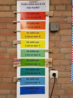 School Checklist, Visible Learning, Classroom, Teaching, Kids, Projects, Learning, First Grade, Seeds