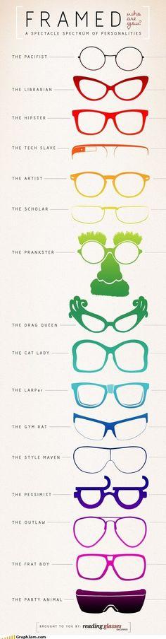 Glasses - fun chart