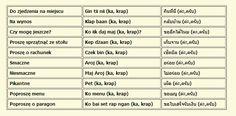 #słownik_tajski #restauracja