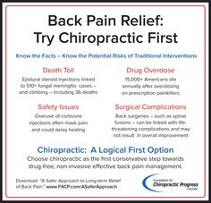 Try Chiropractic First Benefits Of Chiropractic Care, Chiropractic Quotes, Chiropractic Wellness, Chiropractic Office, Healthier You, Back Pain, Health Tips, Health Fitness, Nervous System
