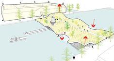 Grass-Covered Bridge in Amsterdam Doubles as Public Park | WebUrbanist « Munson's City