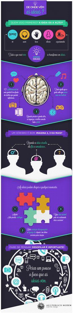 De onde vêm as ideias? #Infografico