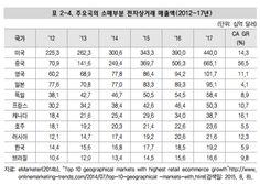 표:대외경제정책연구원