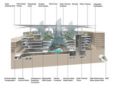 Abu Dhabi's Masdar Headquarters: The First Positive-Energy Building in the Middle East.