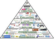 samr model - Google Search