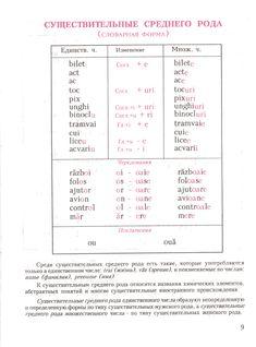 Lang.fotocrimea.com Chart