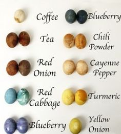 Egg dyen. Boil eggs with different things to color the shell