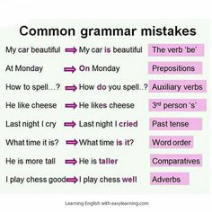 list of common grammar mistakes