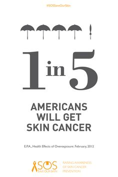 SKIN FACT: 1 in 5 Americans will get skin cancer.  REPIN THIS IMAGE TO HELP RAISE AWARENESS FOR SKIN CANCER PREVENTION. For every repin, we'll donate 1 DOLLAR to The Skin Cancer Foundation. #SOSSaveOurSkin