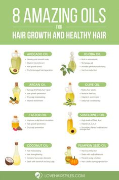 The Incredible Hair Growth Guide: How To Choose And Apply Hair Growth Oil And What Products To Consider ★