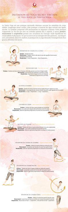 Le Trul Khor ou Yantra Yoga. Issue d'une lignée secrète de yogi et yogini tibétains, ce yoga a été dévoilé au  monde il y a peu. Voici une initiation à cette pratique ouvrant les mandalas subtils du corps.