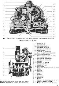 Exploded View of a Super Beetle Front End and Steering