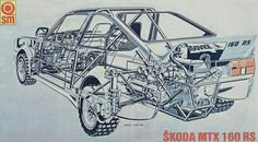 Skoda MTX 160 RS