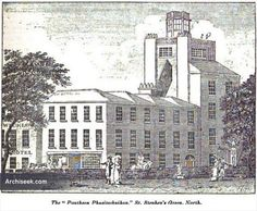 1798 – The Pantheon Phusitechnikon, Kildare St. Hunts, Walking Tour, Dublin, Tours, Painting, Painting Art, Paintings, Painted Canvas, Drawings