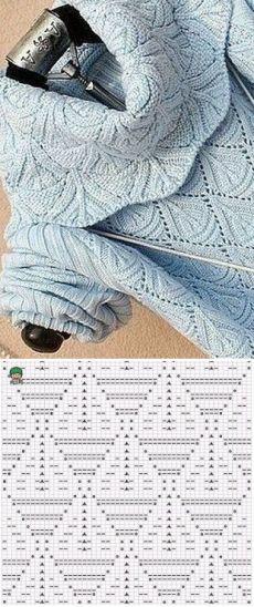 Geometrický vzor pro pletení svetrů.  Schéma pletení vzoru pro svetry paprsků.