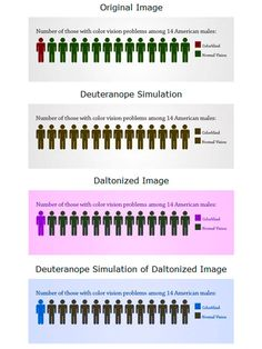 Proper Standards Compliant Color Use In Web Design