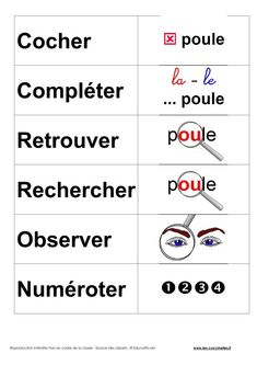 Alternative Education, Teaching French, Baby Love, Activities, Math, Phonetic Alphabet, Syllable, French Teacher, Reading Activities
