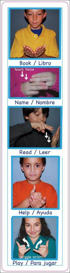 La Lengua de señas con los palabras de español