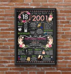 birthday gift for woman – 1999 Birthday Chalkboard Poster for daughter or girlfriend, Gift from bff, Personalized and Printable – Birthday 2020 Diy 18th Birthday Gifts, 18th Birthday Party, Birthday Gifts For Women, Girl Birthday, Birthday Ideas, Birthday Decorations For Men, Chalkboard Poster, Birthday Chalkboard, Small Gifts