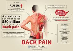 5-Minute Exercise To Effectively Reduce Your Back Pain
