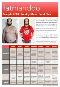 Weekly banting mealplan blog