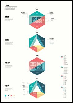 Infographics miscellany by relajaelcoco, via Behance
