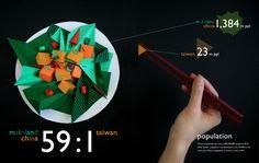 Art-Spire, Source d'inspiration artistique | 32 incroyables exemples de data visualisation