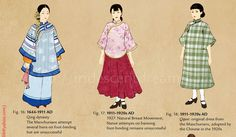 Chinese Clothing Reference from http://musetensil.tumblr.com
