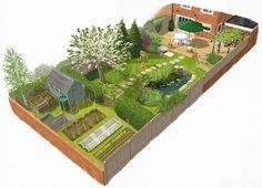 Eplan Landschaftsplan – Eplan Wassergarten Landsch… - New ideas Landscape Design Plans, Garden Design Plans, Home Garden Design, Small Garden Design, Small Garden Layout, Backyard Garden Design, Small Garden Plans, Narrow Garden, Decorative Garden Fencing