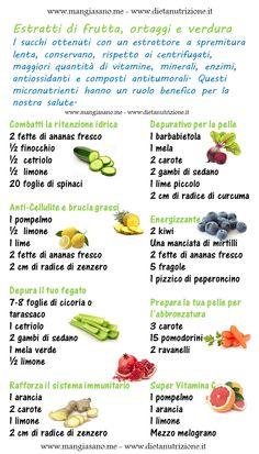 estratti di succhi di frutta  e verdura.  #juicing #juice #healthyfood www.mangiasano.me