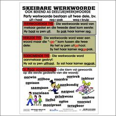 Skeibare Werkwoorde is an Afrikaans chart showing which Afrikaans verbs can be divided into two parts and the rules pertaining to them. Quotes Dream, Life Quotes Love, Teaching Aids, Teaching Resources, Robert Kiyosaki, Tony Robbins, Afrikaans Language, Homemade Bookmarks, Writing Words