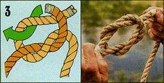"""ロープやヒモの端同士をつなげる結び方のひとつ。""""Square (Reef) Knot"""""""