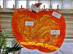 Myers' Kindergarten: Exploring and Sharing our Knowledge of Pumpkins Small Group Activities, Kindergarten Class, Reggio Emilia, Autumn Activities, Small Groups, Early Childhood, Pumpkins, Gourds, Paper Shopping Bag