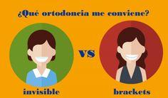 Ortodoncia invisible vs brackets ¿Cuál elijo? Descúbrelo en esta entrada.