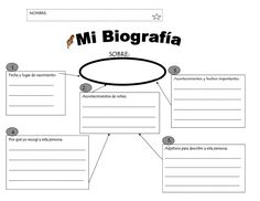 Organizador Escribir Biografia Busyteacherscafe | Scribd Spanish Classroom Activities, Spanish Teaching Resources, Bilingual Classroom, Classroom Language, Writing Activities, Educational Activities, Spanish Lesson Plans, Spanish Lessons, Spanish Projects