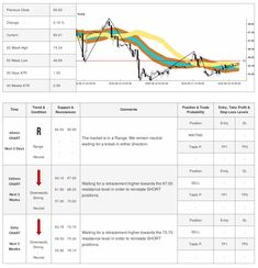 Crude Oil WTI Live Trading Signal 21-08-2018