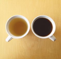 Tea or Coffee ☕️